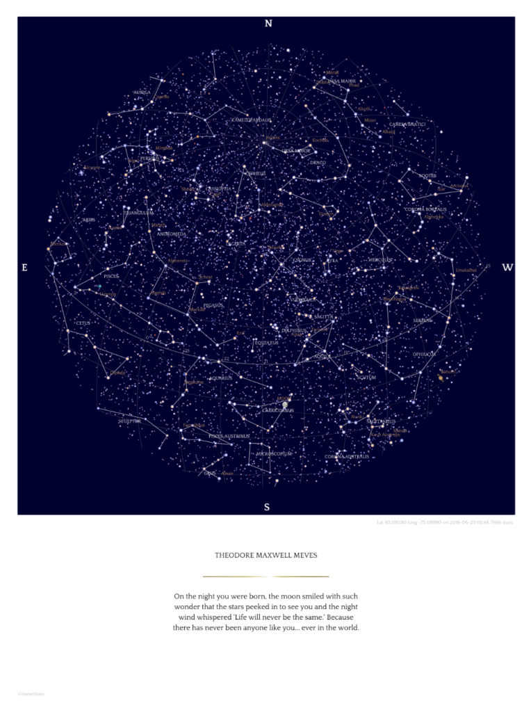 Greater skies custom star map